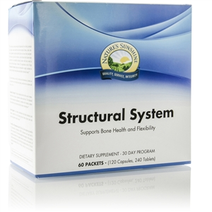 Structural System (30 Day Program) 60 Packets